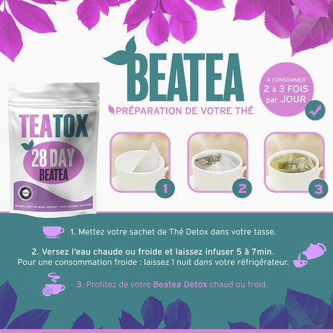 Conseil de préparation de la cure détox de Teatox de Beatea.