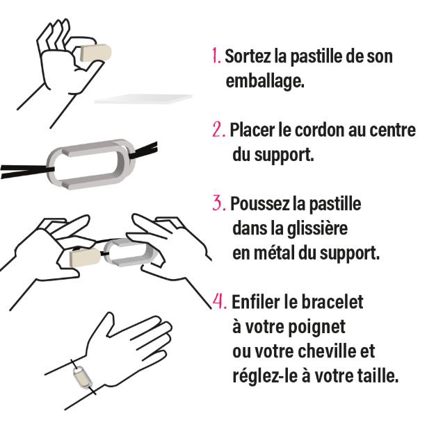 Mode d'emploi du bracelet Répulstick.
